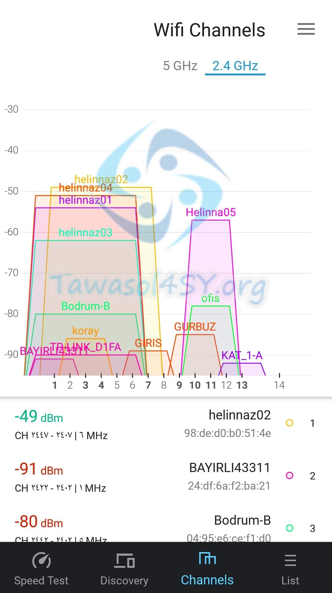ادارة تحليل الترددات UBNT Mobile WiFiman للاندرويد